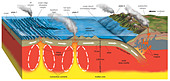 Volcanic activity and the Earth's tectonic plates - Stock Image - BH20AT