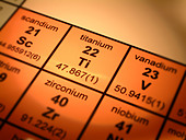 Periodic Table of Elements Titanium - Stock Image - B5T6R9